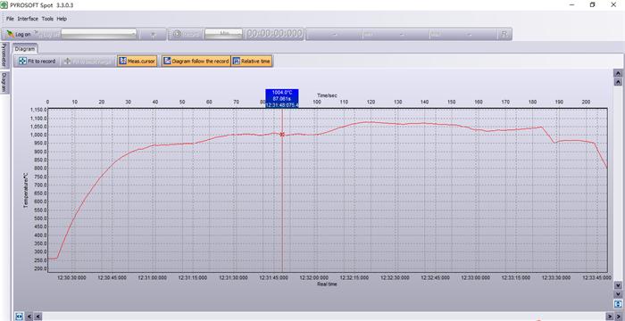 DT40C火焰红外测温仪在垃圾焚烧炉测温的应用