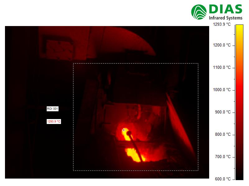 有色金属卧式转炉PV48N实测