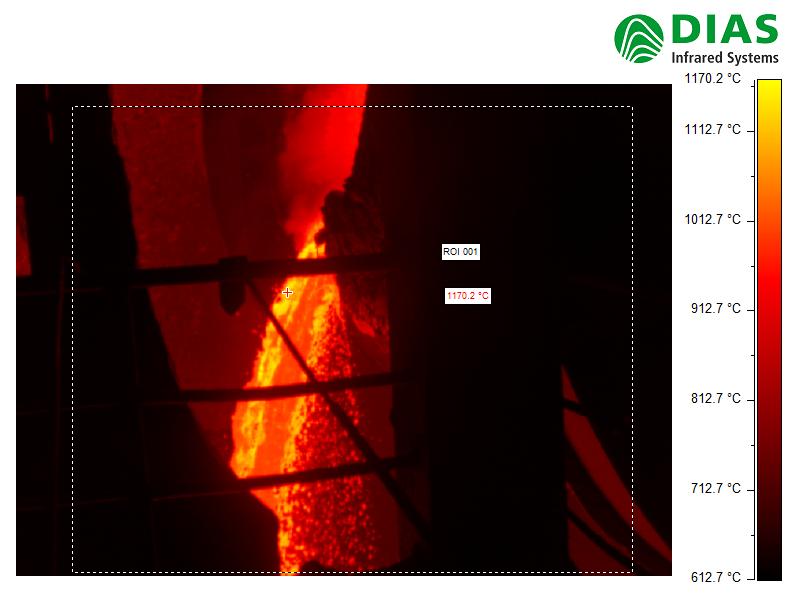 铜闪速炉PV480N实测